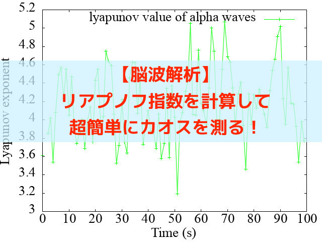 脳波解析:リアプノフ指数を計算して超簡単にカオスを測る!