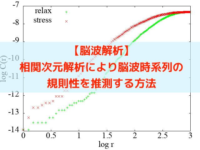 脳波解析:相関次元解析により脳波時系列の規則性を推測する方法