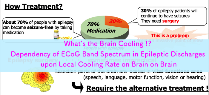 "Introduction "" Dependency of ECoG Band Spectrum in Epileptic Discharges upon Local Cooling Rate on Brain"""