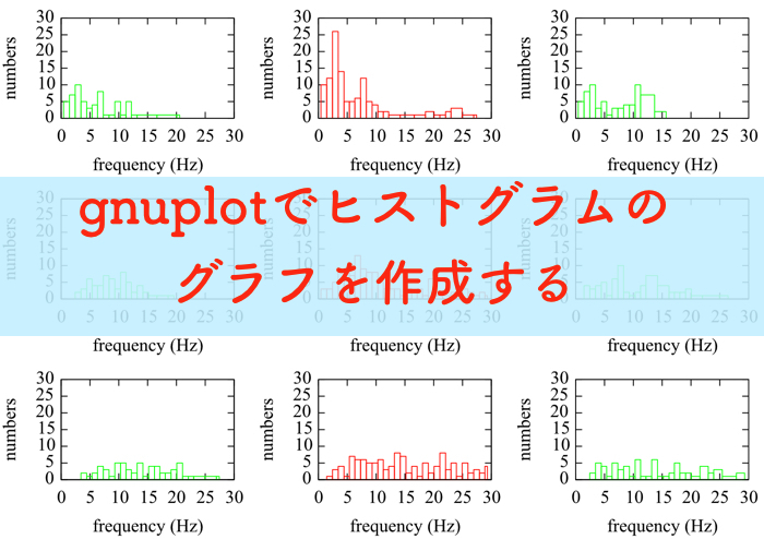 gnuplotでヒストグラムのグラフを作成する