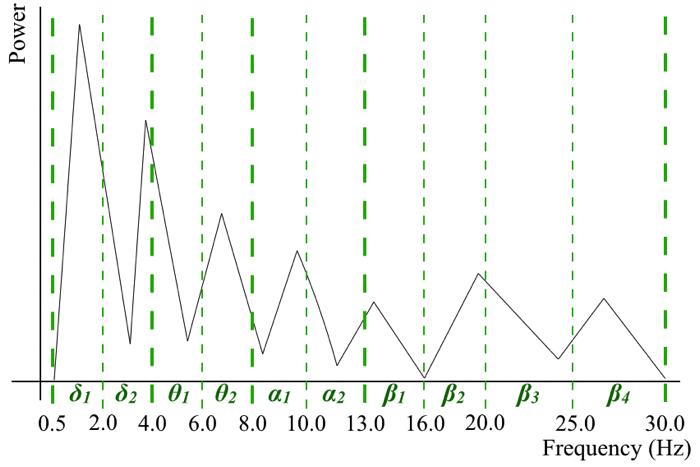 最小二乗法によるパラメータ同定奮闘記 2