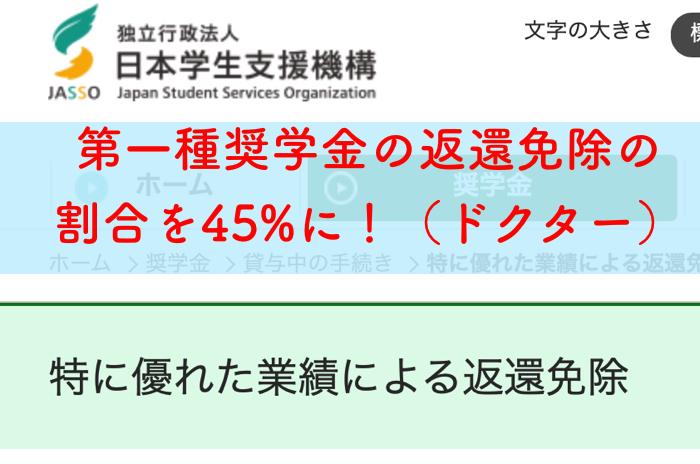 博士後期課程,第一種奨学金の返還免除の割合が全体で45%(+15%)に増加!