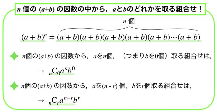 二項定理ってなんだよ!多項定理ってなんだよ!!ってなっている君へ