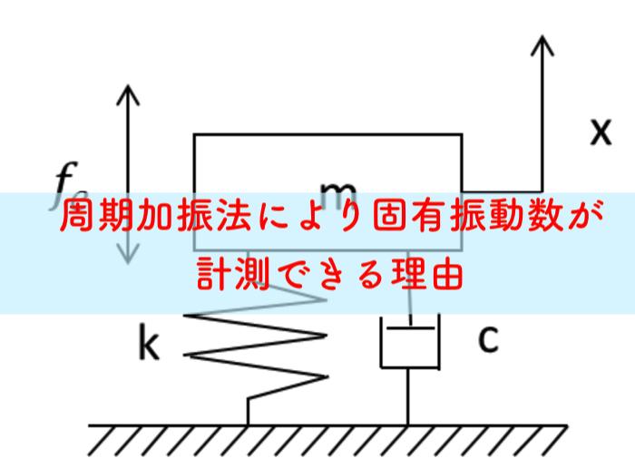 周期加振法により固有振動数が計測できる理由を数学モデルを用いて考える