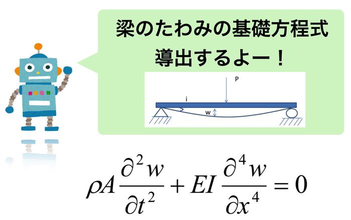 梁のたわみに関する基礎方程式を導出する