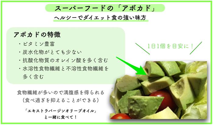 世界一栄養価の高い「アボカド」について徹底的に解説する!【健康と栄養,ダイエット】