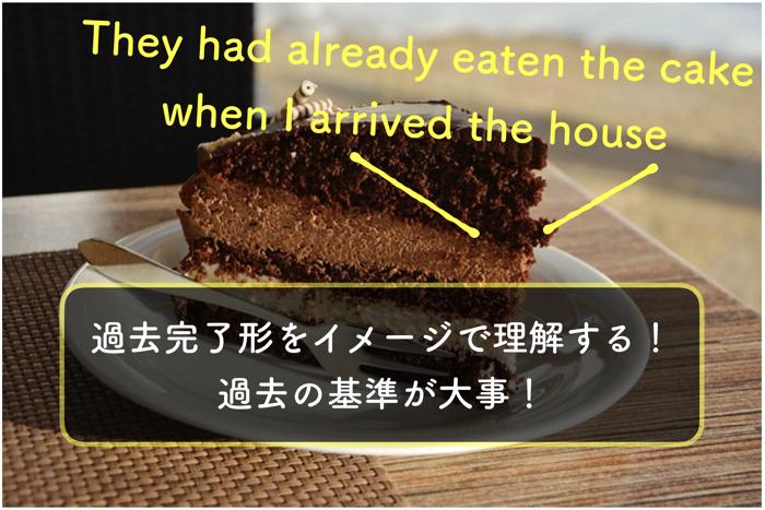 【英文法】過去完了形をイメージで理解する!過去の基準(基点)が大事!