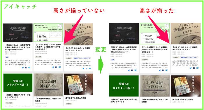 【賢威8.0】アイキャッチ画像(サムネイル)の大きさを揃える方法について!